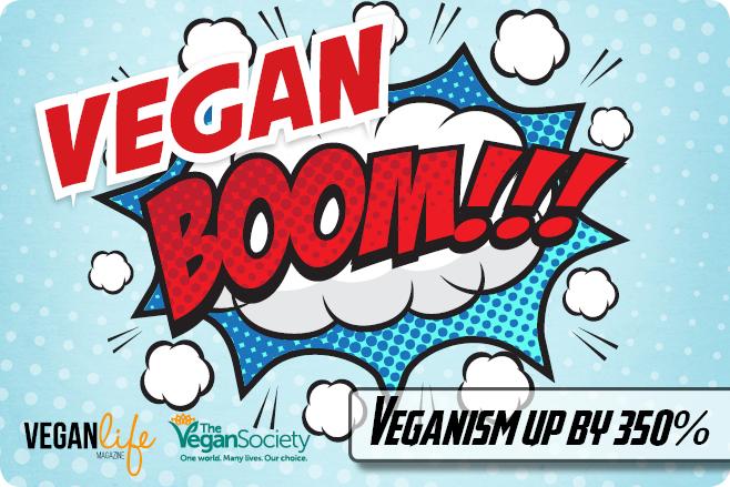 Explosion du nombre de vegans en Grande-Bretagne